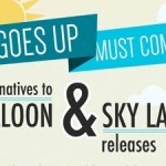 10 Alternatives to Balloon and Sky Lantern Releases – Poster by Save Philippine Seas